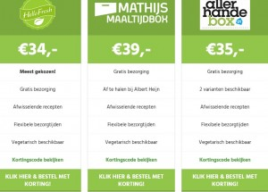 Maaltijdbox tabel